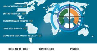 Rau's IAS Focus Current Affairs Magazine