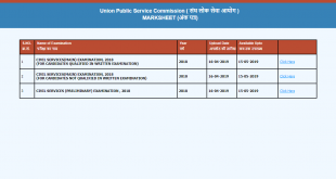 UPSC Civil Services Examination 2019 Marks Out