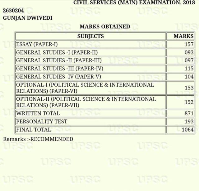 UPSC Civil Services Examination 2018 Toppers Marksheet - Upsc Materials